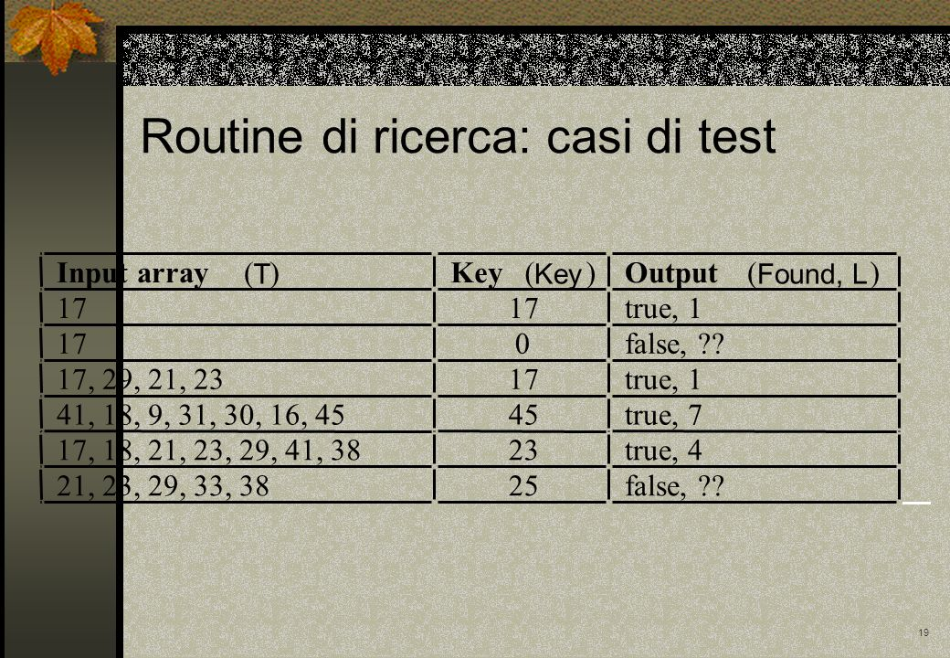 19 Routine di ricerca: casi di test Input array( T )Key( )Output( Found, L ) 17 true, 1 170false, .