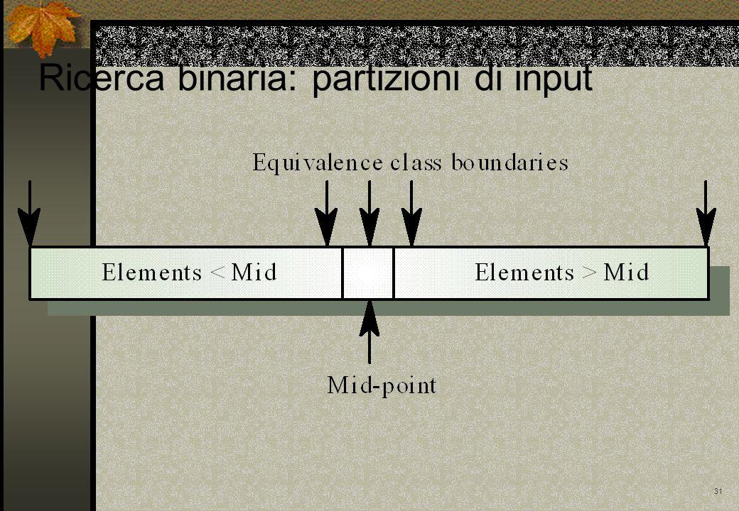 31 Ricerca binaria: partizioni di input
