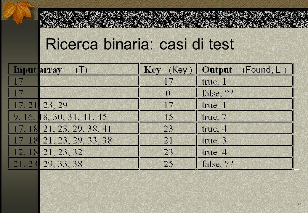 32 Ricerca binaria: casi di test