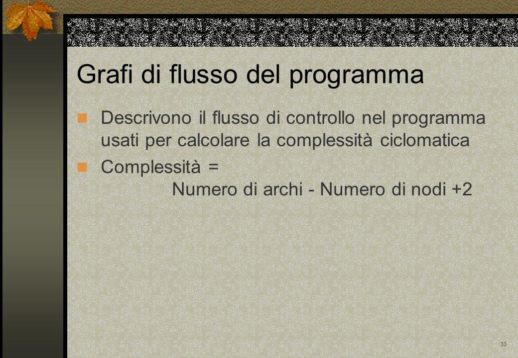 33 Descrivono il flusso di controllo nel programma usati per calcolare la complessità ciclomatica Complessità = Numero di archi - Numero di nodi +2 Gr