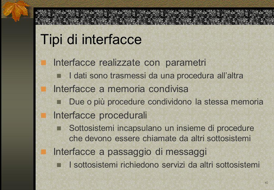 40 Tipi di interfacce Interfacce realizzate con parametri I dati sono trasmessi da una procedura allaltra Interfacce a memoria condivisa Due o più pro