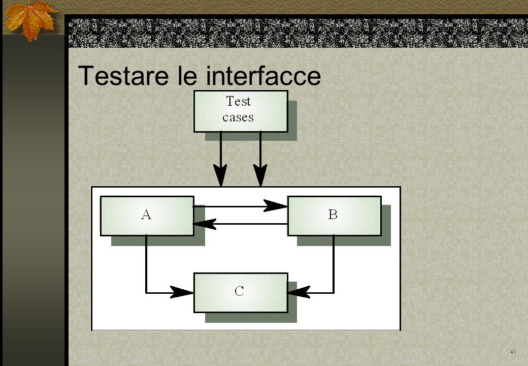 41 Testare le interfacce