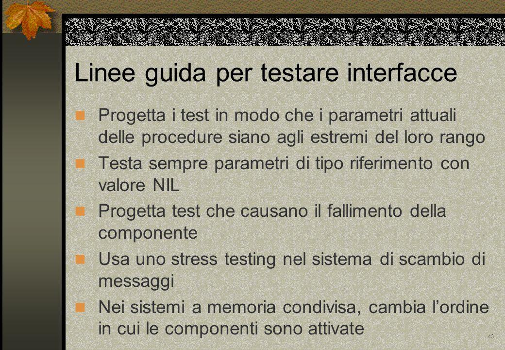 43 Linee guida per testare interfacce Progetta i test in modo che i parametri attuali delle procedure siano agli estremi del loro rango Testa sempre p