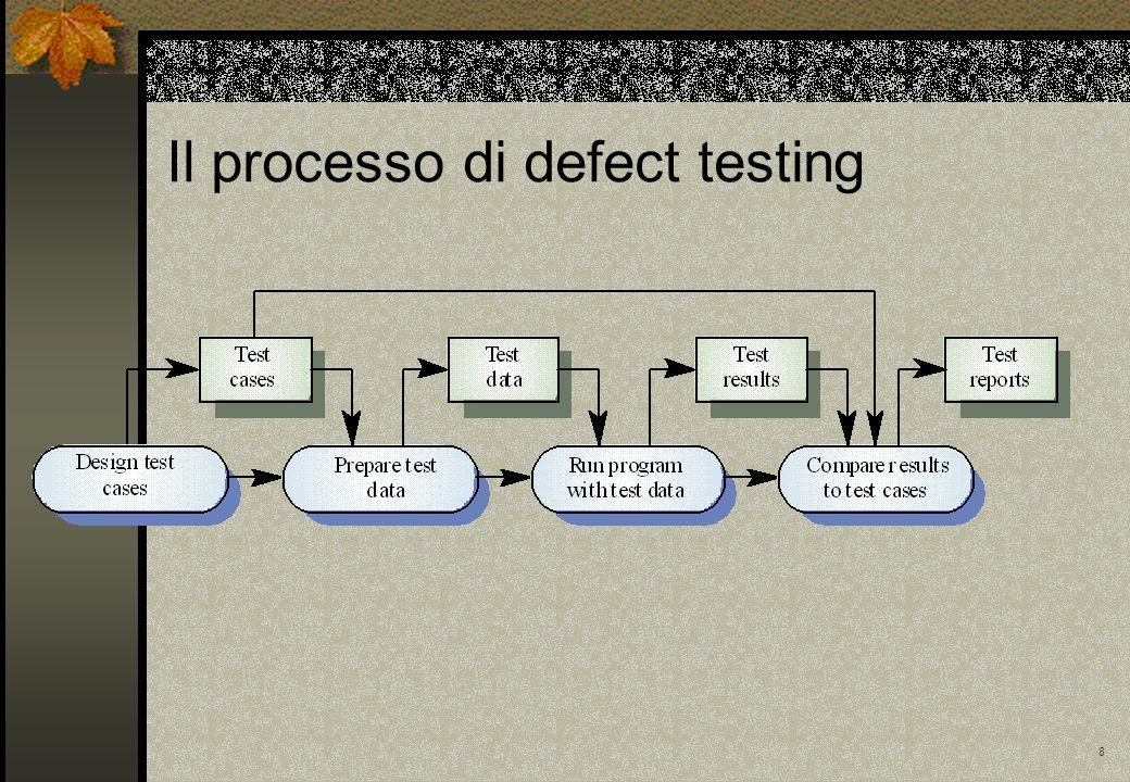19 Routine di ricerca: casi di test Input array( T )Key( )Output( Found, L ) 17 true, 1 170false, ?.