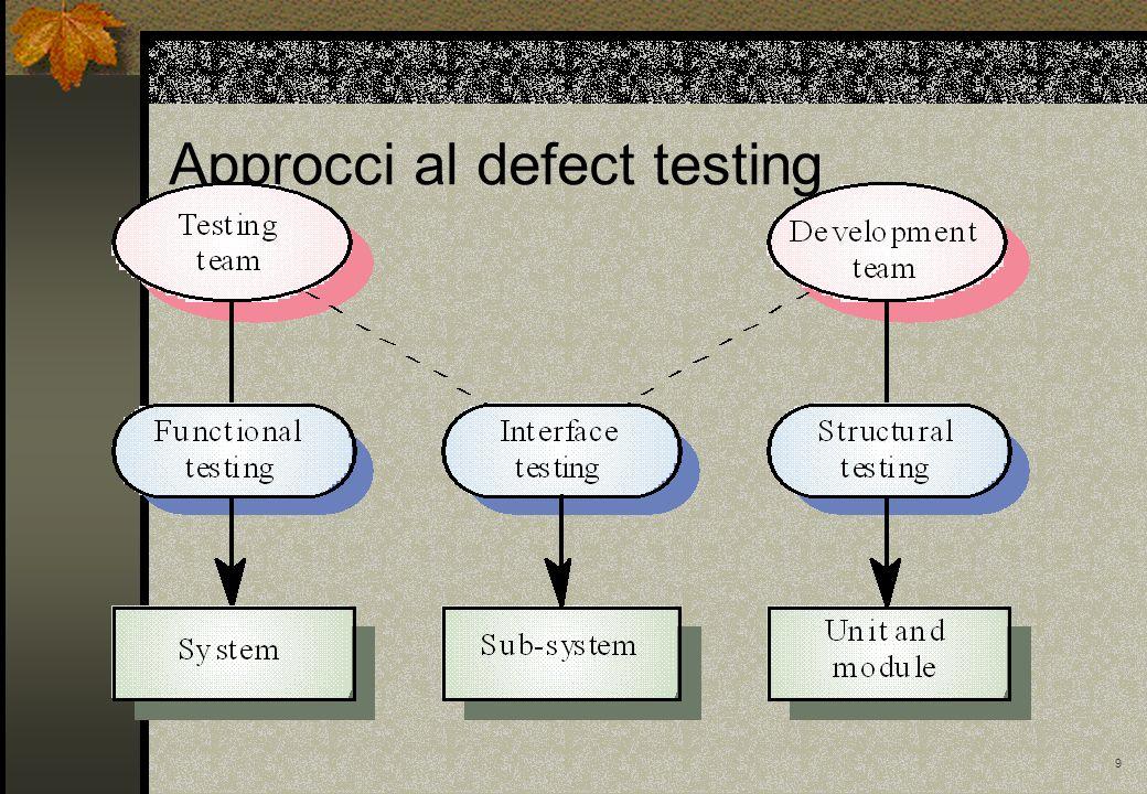 10 Black-box testing Approccio al testing in cui il sistema è visto come una scatola nera I casi di test sono basati sulla specifica del sistema La pianificazione può iniziare molto presto nel processo software