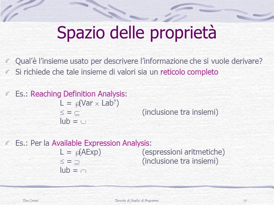 Tino CortesiTecniche di Analisi di Programmi 14 Spazio delle proprietà Qualè linsieme usato per descrivere linformazione che si vuole derivare.