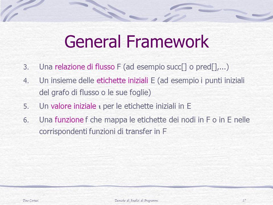 Tino CortesiTecniche di Analisi di Programmi 17 General Framework 3.
