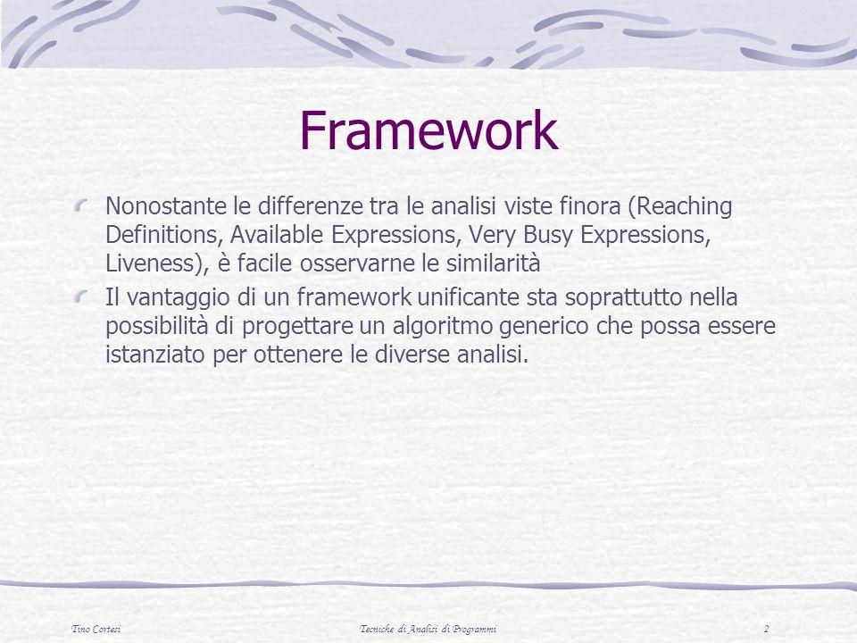 Tino CortesiTecniche di Analisi di Programmi 23 Correttezza Siano Analysis e Analysis le soluzioni minime dellistanza del General Framework in input La prova di correttezza dellalgoritmo segue 4 passi successivi: 1.
