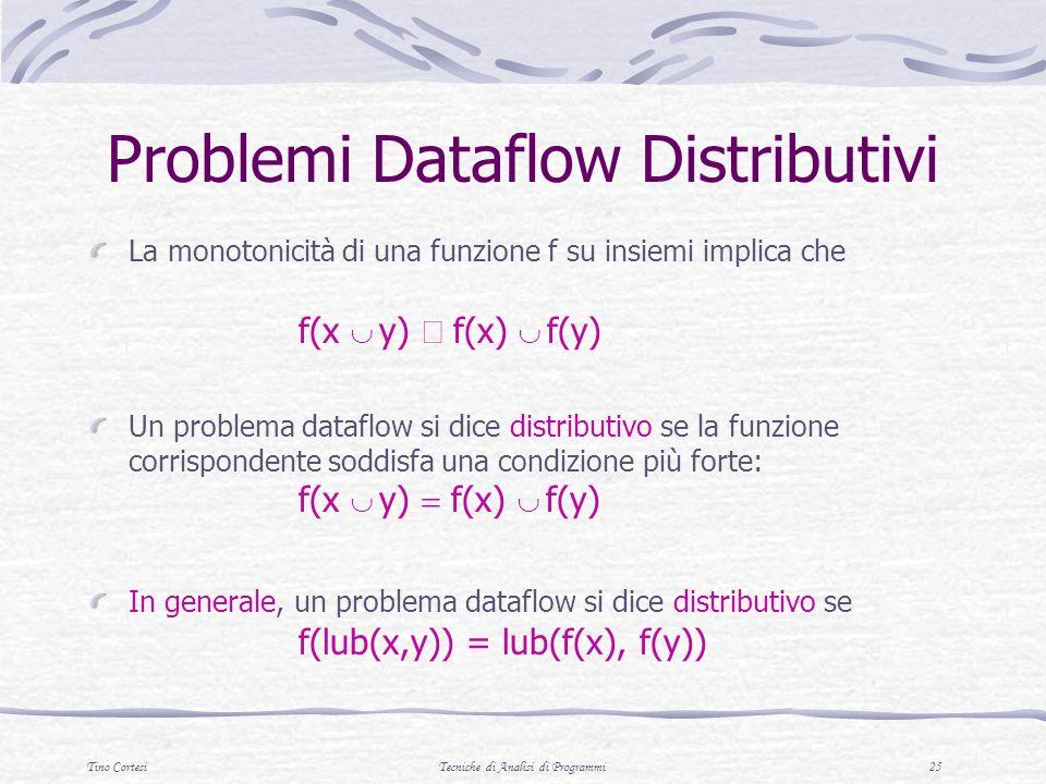 Tino CortesiTecniche di Analisi di Programmi 25 Problemi Dataflow Distributivi La monotonicità di una funzione f su insiemi implica che f(x y) f(x) f(y) Un problema dataflow si dice distributivo se la funzione corrispondente soddisfa una condizione più forte: f(x y) f(x) f(y) In generale, un problema dataflow si dice distributivo se f(lub(x,y)) = lub(f(x), f(y))