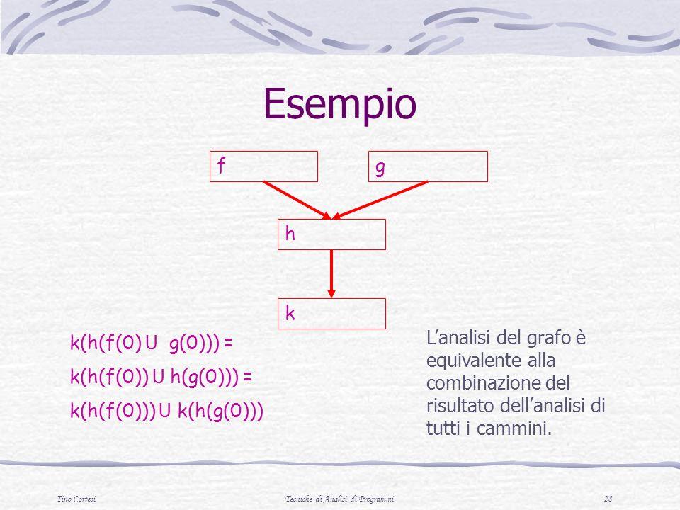 Tino CortesiTecniche di Analisi di Programmi 28 Esempio h gf k k(h(f(0) U g(0))) = k(h(f(0)) U h(g(0))) = k(h(f(0))) U k(h(g(0))) Lanalisi del grafo è equivalente alla combinazione del risultato dellanalisi di tutti i cammini.