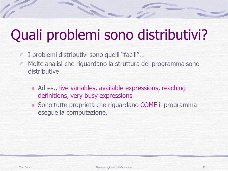 Tino CortesiTecniche di Analisi di Programmi 30 Quali problemi sono distributivi.
