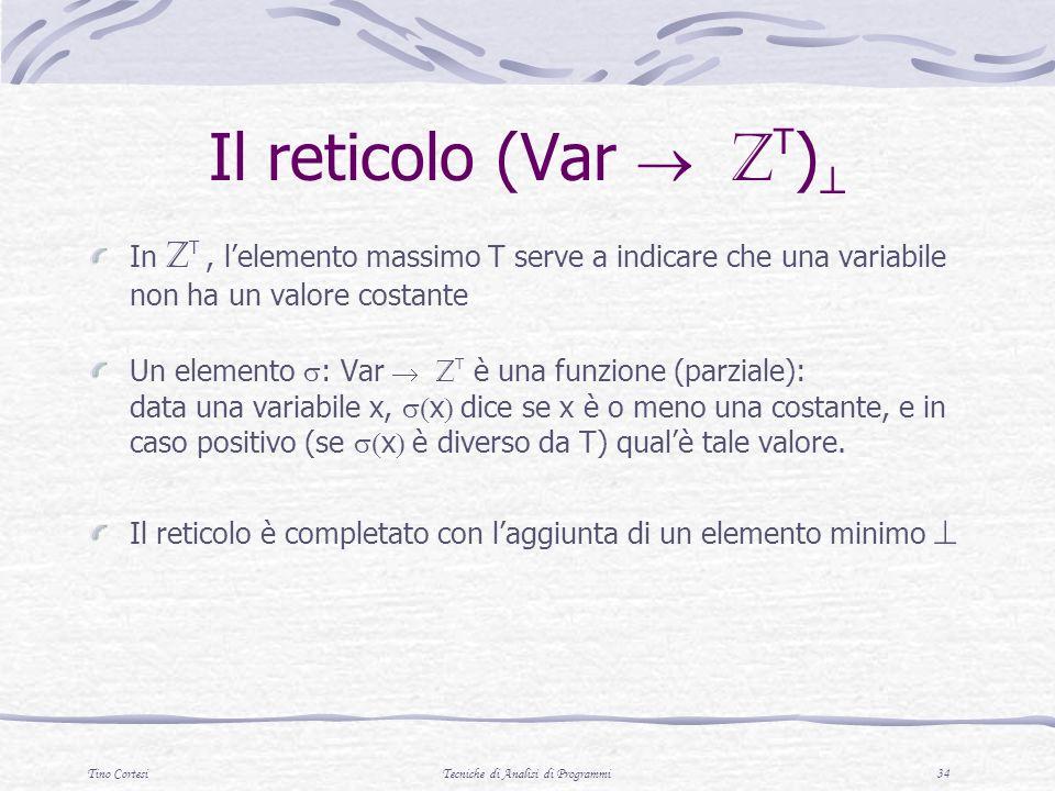 Tino CortesiTecniche di Analisi di Programmi 34 Il reticolo (Var Z T ) In Z T, lelemento massimo T serve a indicare che una variabile non ha un valore costante Un elemento : Var Z T è una funzione (parziale): data una variabile x, x dice se x è o meno una costante, e in caso positivo (se x è diverso da T) qualè tale valore.