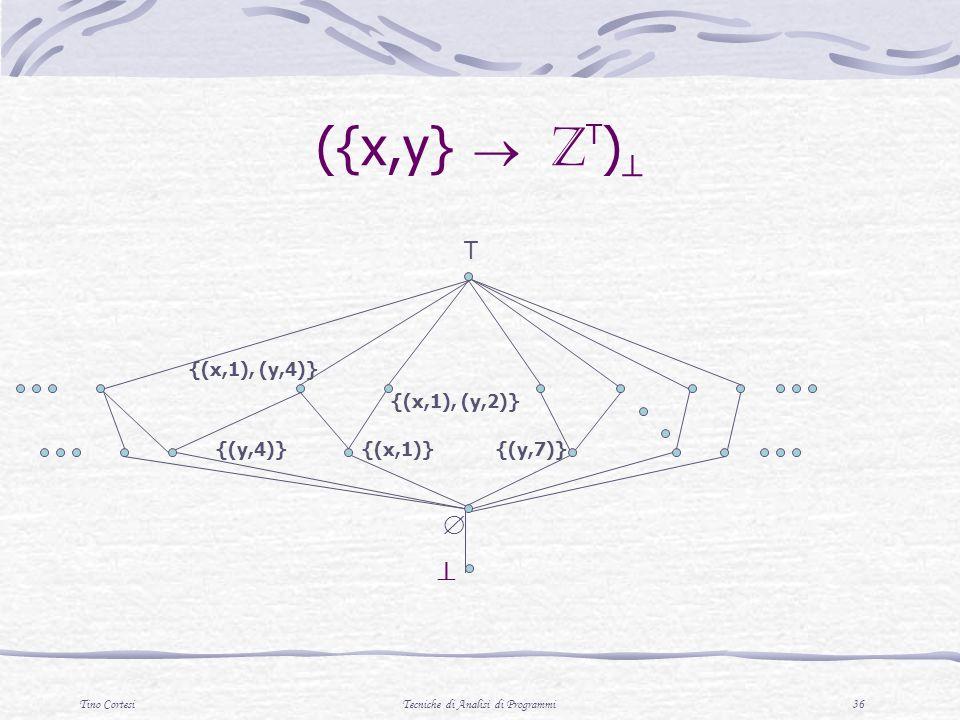 Tino CortesiTecniche di Analisi di Programmi 36 ({x,y} Z T ) T {(x,1)} {(x,1), (y,2)} {(y,7)} {(x,1), (y,4)} {(y,4)}
