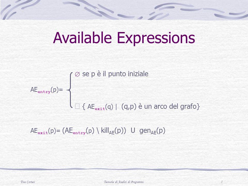 Tino CortesiTecniche di Analisi di Programmi 6 Very Busy Expressions se p è un punto finale VB exit (p)= { VB entry (q) | (p,q) è un arco del grafo} VB entry (p)= (VB exit ( p ) \ kill VB (p)) U gen VB (p)