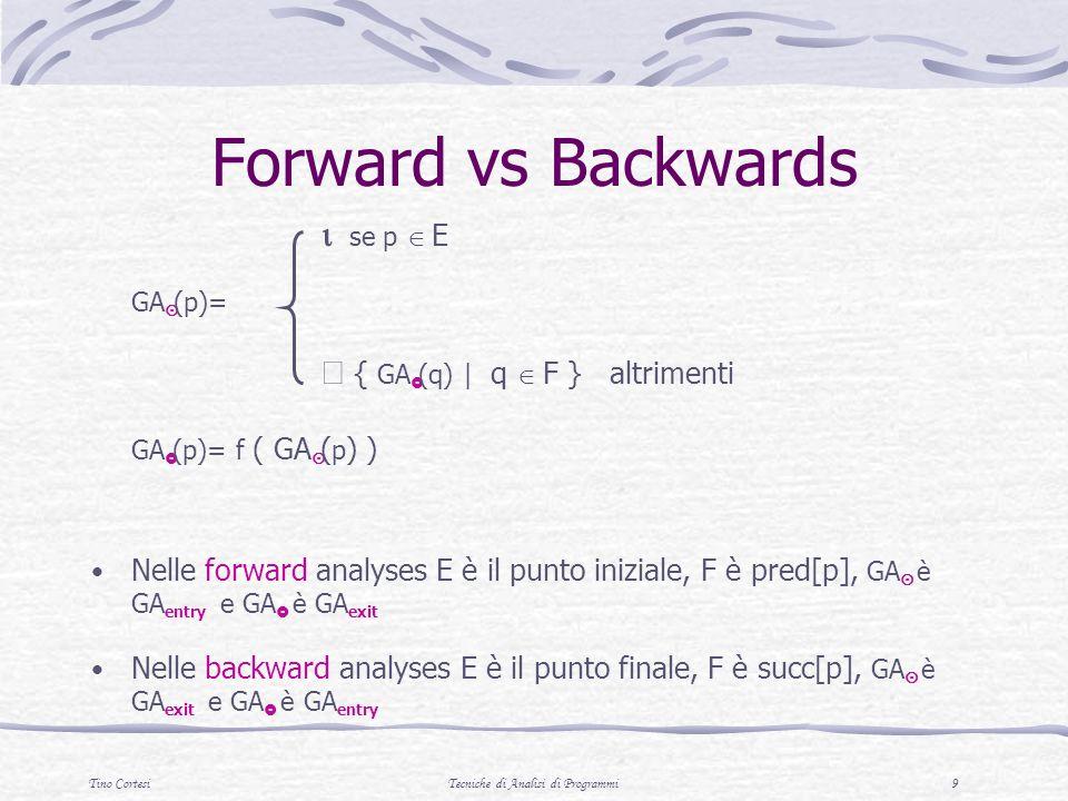 Tino CortesiTecniche di Analisi di Programmi 20 Algoritmo Generico input: unistanza del framework (L, F, F, E,, f) output: GA, GA metodo: passo 1 (inizializzazione) W:= nil for all ( l, l ) in F do W:= cons(( l, l ),W) for all l in F or E do if l E Analysis[ l ]:= else Analysis[ l ]:= L passo 2 (iterazione) while W nil do l := fst(head(W)) l := snd(head(W)) W:= tail(W) if not f l (Analysis[ l ]) Analysis[ l ] Analysis[ l ] = lub(Analysis[ l ], f l (Analysis[ l ])) for all l con ( l, l ) in F do W:= cons(( l, l ),W) passo 3 (risultato) per ogni l in F o E do GA ( l ) = Analysis[ l ] GA ( l ) = f l (Analysis[ l ])