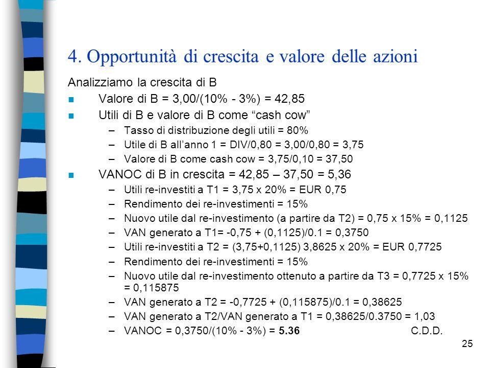 25 4. Opportunità di crescita e valore delle azioni Analizziamo la crescita di B n Valore di B = 3,00/(10% - 3%) = 42,85 n Utili di B e valore di B co