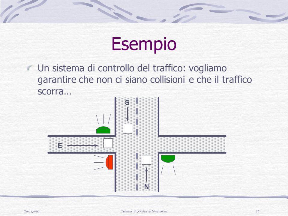 Tino CortesiTecniche di Analisi di Programmi 18 Esempio Un sistema di controllo del traffico: vogliamo garantire che non ci siano collisioni e che il
