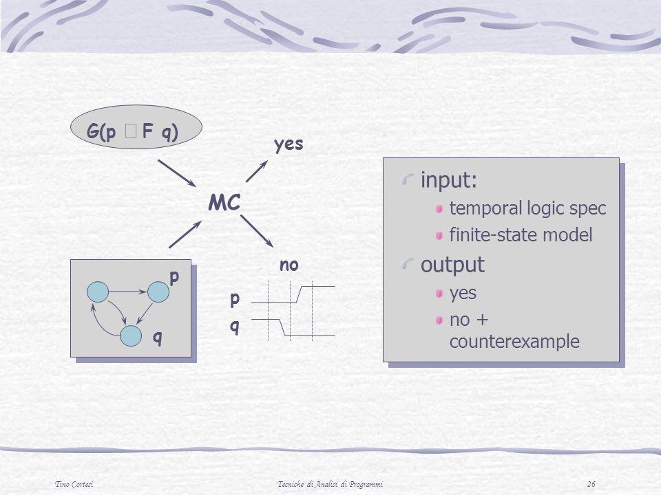 Tino CortesiTecniche di Analisi di Programmi 26 input: temporal logic spec finite-state model output yes no + counterexample MC G(p F q) yes no p q p