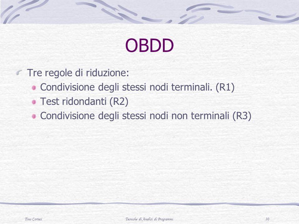 Tino CortesiTecniche di Analisi di Programmi 30 OBDD Tre regole di riduzione: Condivisione degli stessi nodi terminali. (R1) Test ridondanti (R2) Cond