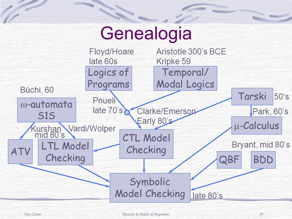 Tino CortesiTecniche di Analisi di Programmi 39 Genealogia Logics of Programs Temporal/ Modal Logics CTL Model Checking Symbolic Model Checking -autom