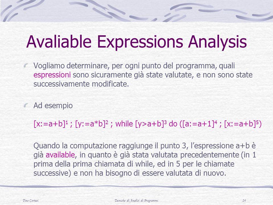 Tino CortesiTecniche di Analisi di Programmi 24 Avaliable Expressions Analysis Vogliamo determinare, per ogni punto del programma, quali espressioni sono sicuramente già state valutate, e non sono state successivamente modificate.