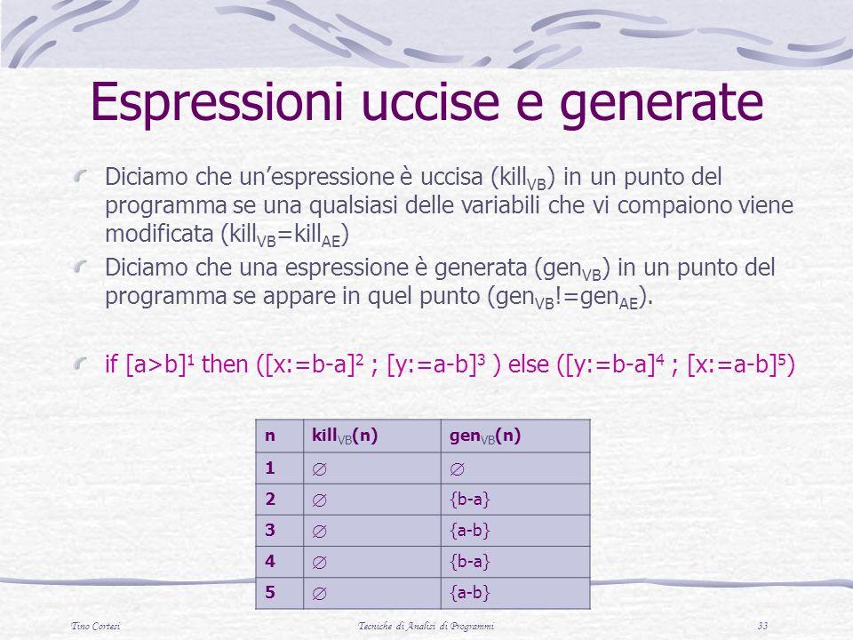 Tino CortesiTecniche di Analisi di Programmi 33 Espressioni uccise e generate Diciamo che unespressione è uccisa (kill VB ) in un punto del programma se una qualsiasi delle variabili che vi compaiono viene modificata (kill VB =kill AE ) Diciamo che una espressione è generata (gen VB ) in un punto del programma se appare in quel punto (gen VB !=gen AE ).
