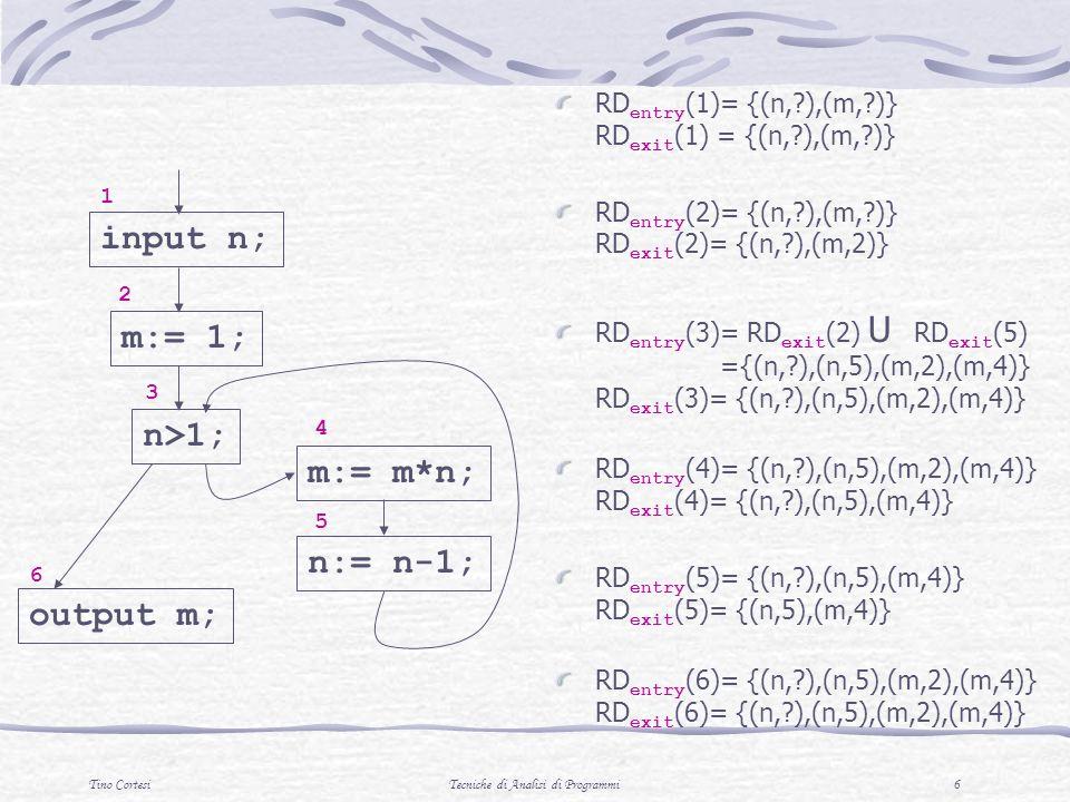 Tino CortesiTecniche di Analisi di Programmi 17 Esempio Il programma [x:=10] 1 ; [y:=x+10] 2 ; [z:=y+10] 3 ; La minima soluzione della Reaching Definition Analysis di questo programma è: RD entry (1) = {(x,?),(y,?),(z,?)} RD exit (1) = {(x,1),(y,?),(z,?)} RD entry (2) = {(x,1),(y,?),(z,?)} RD exit (2) = {(x,1),(y,2),(z,?)} RD entry (3) = {(x,1),(y,2),(z,?)} RD exit (3) = {(x,1),(y,2),(z,3)}