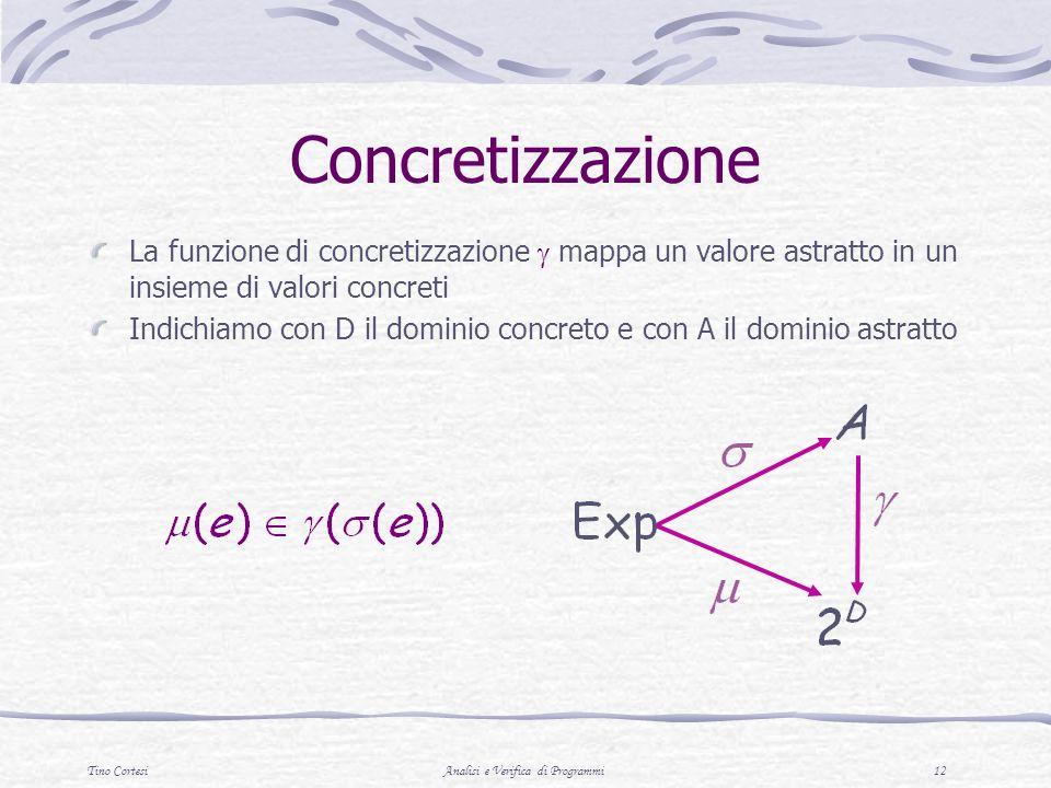 Tino CortesiAnalisi e Verifica di Programmi 12 Concretizzazione La funzione di concretizzazione mappa un valore astratto in un insieme di valori concr
