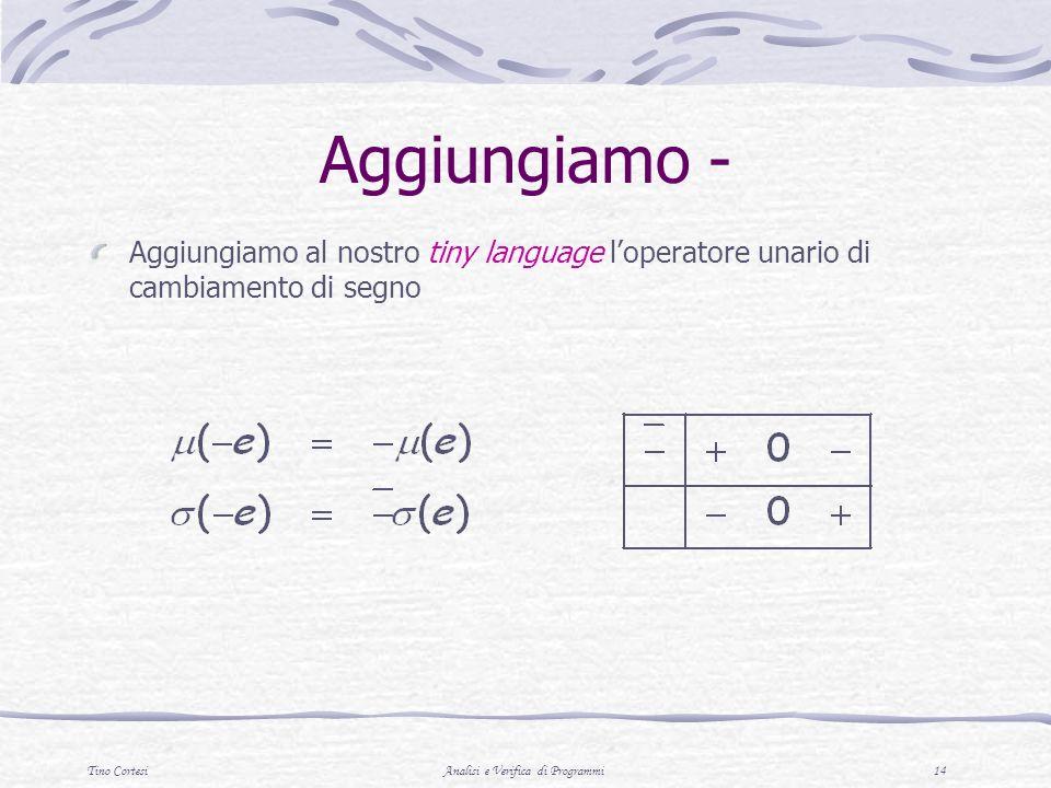 Tino CortesiAnalisi e Verifica di Programmi 14 Aggiungiamo - Aggiungiamo al nostro tiny language loperatore unario di cambiamento di segno
