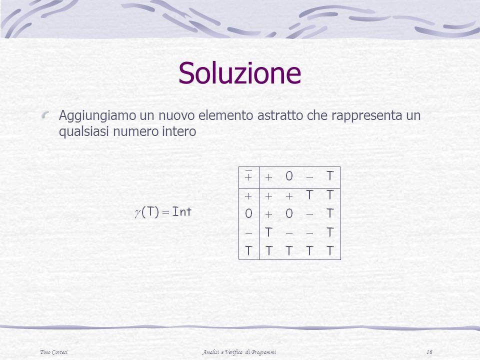 Tino CortesiAnalisi e Verifica di Programmi 16 Soluzione Aggiungiamo un nuovo elemento astratto che rappresenta un qualsiasi numero intero