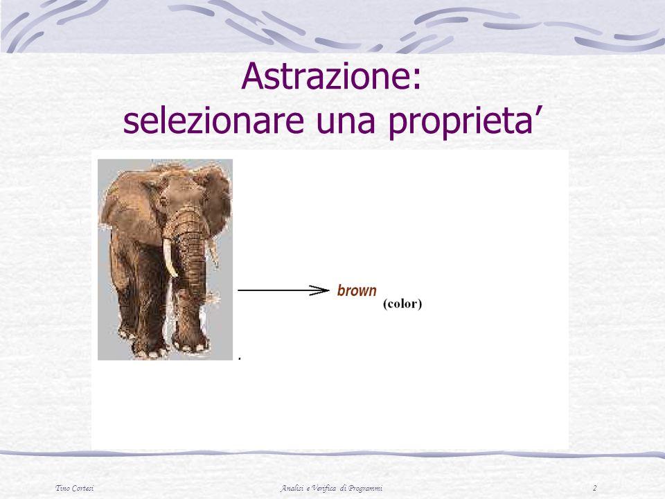Tino CortesiAnalisi e Verifica di Programmi 13 Interpretazione Astratta Questa è una Interpretazione Astratta.