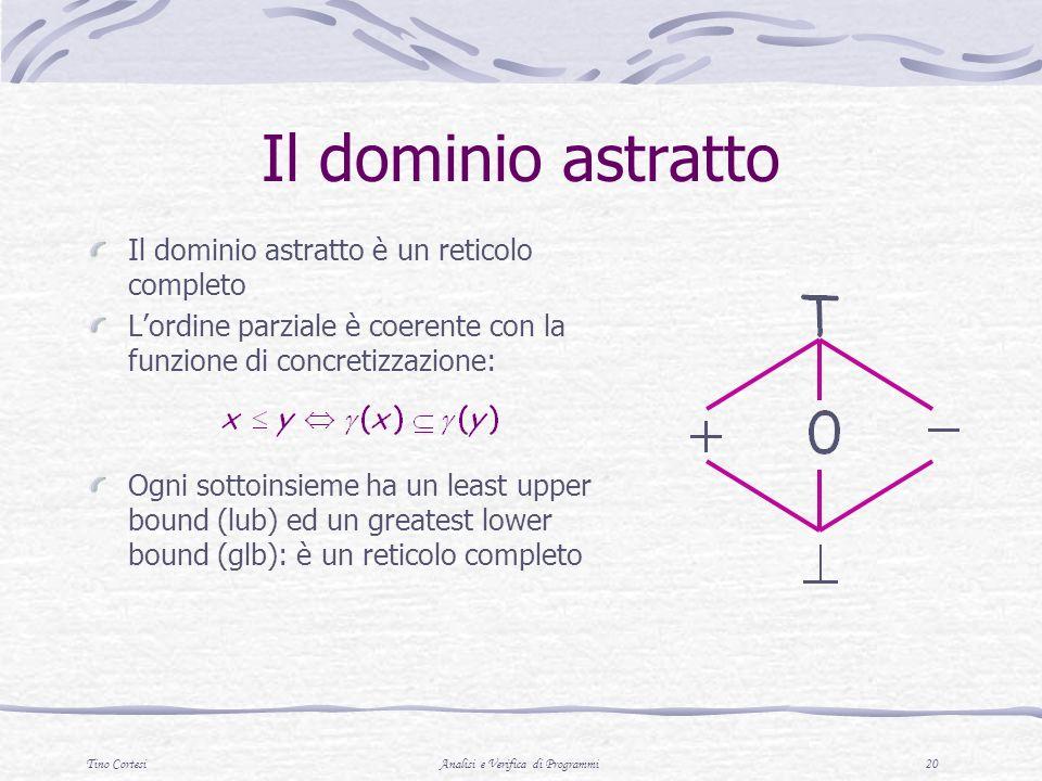 Tino CortesiAnalisi e Verifica di Programmi 20 Il dominio astratto Il dominio astratto è un reticolo completo Lordine parziale è coerente con la funzi