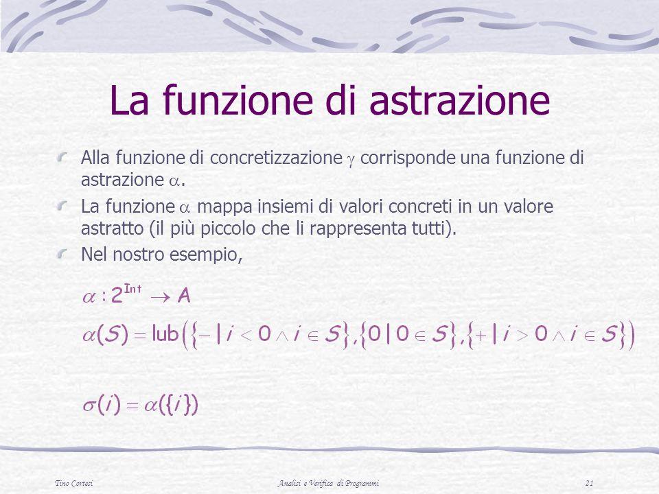Tino CortesiAnalisi e Verifica di Programmi 21 La funzione di astrazione Alla funzione di concretizzazione corrisponde una funzione di astrazione. La