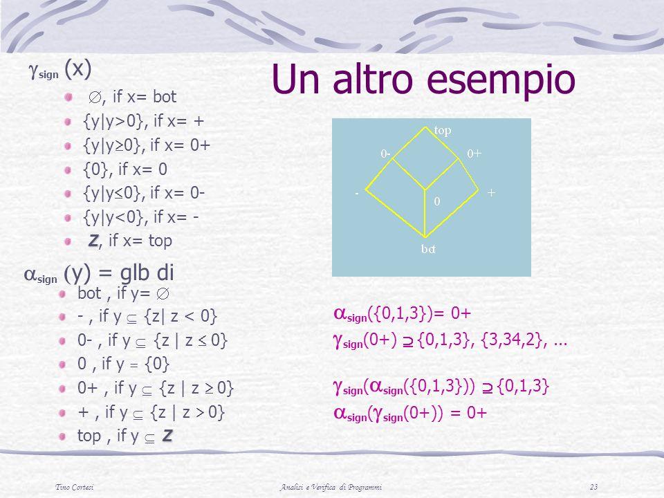 Tino CortesiAnalisi e Verifica di Programmi 23 Un altro esempio sign (x), if x= bot {y|y>0}, if x= + {y|y 0}, if x= 0+ {0}, if x= 0 {y|y 0}, if x= 0-