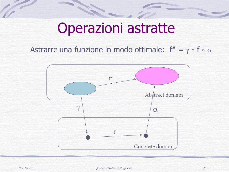 Tino CortesiAnalisi e Verifica di Programmi 25 Astrarre una funzione in modo ottimale: f # = f Abstract domain Concrete domain f f#f# Operazioni astra