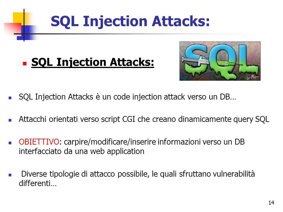 14 SQL Injection Attacks: SQL Injection Attacks è un code injection attack verso un DB… Attacchi orientati verso script CGI che creano dinamicamente q