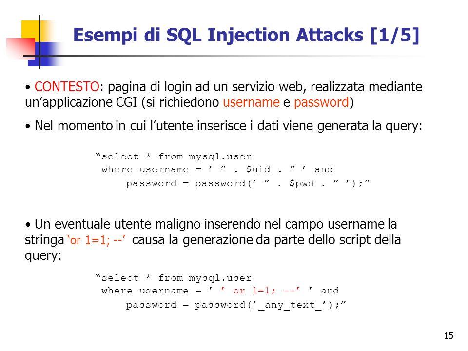 15 Esempi di SQL Injection Attacks [1/5] CONTESTO: pagina di login ad un servizio web, realizzata mediante unapplicazione CGI (si richiedono username