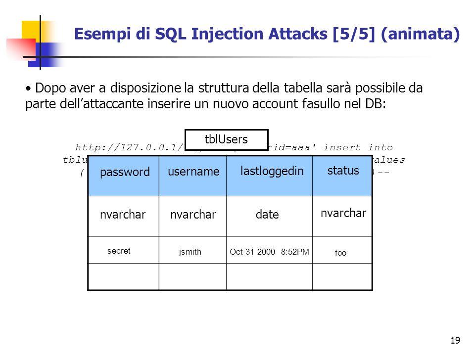 19 Esempi di SQL Injection Attacks [5/5] (animata) Dopo aver a disposizione la struttura della tabella sarà possibile da parte dellattaccante inserire