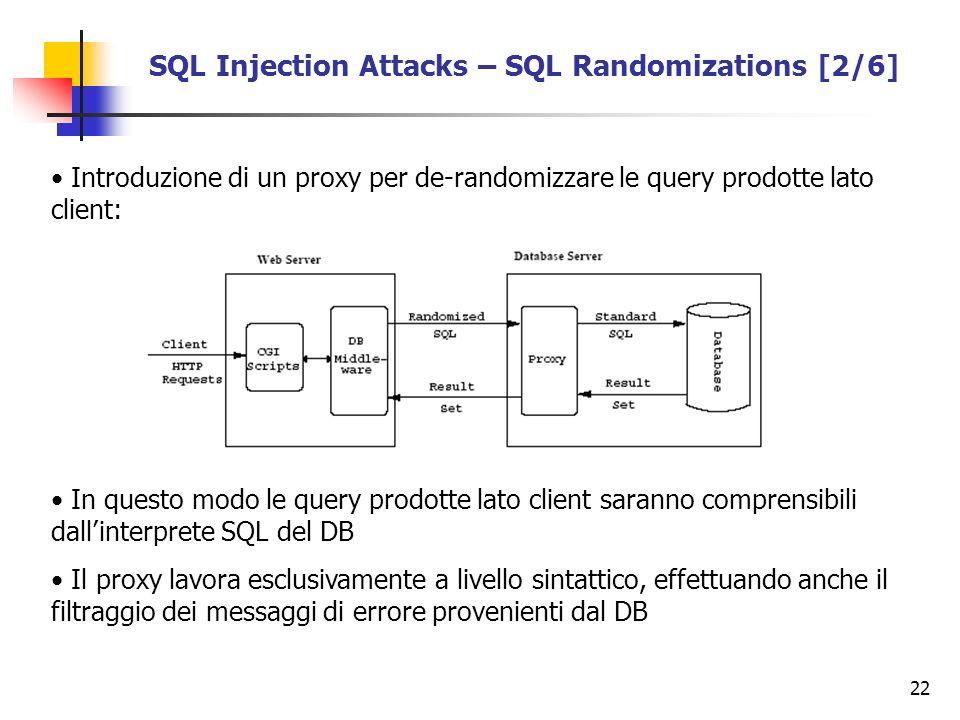 22 SQL Injection Attacks – SQL Randomizations [2/6] Introduzione di un proxy per de-randomizzare le query prodotte lato client: In questo modo le quer