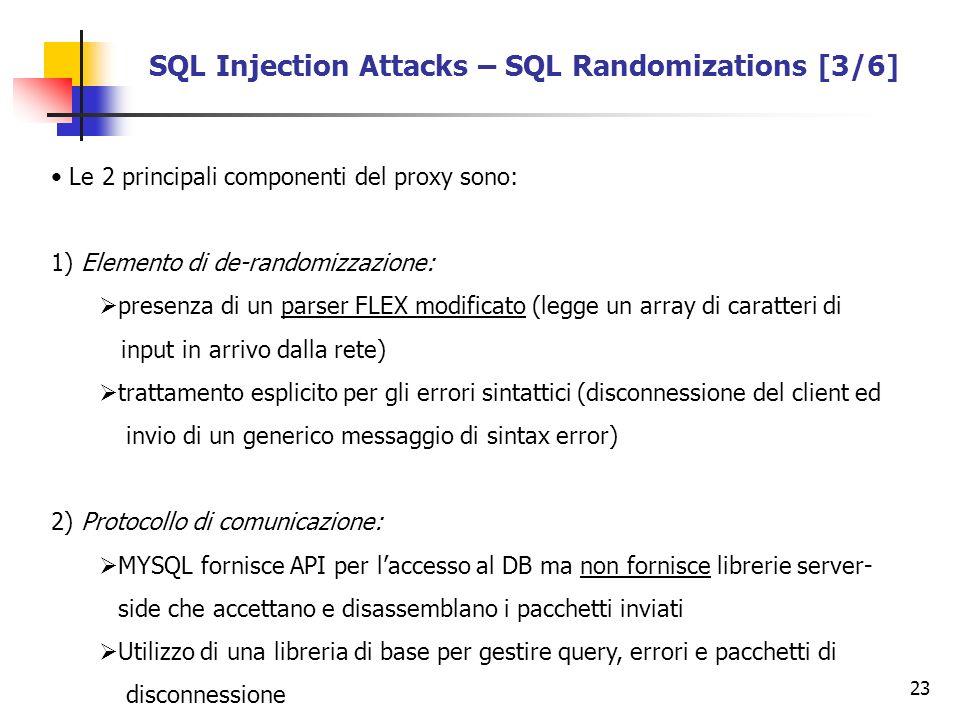 23 SQL Injection Attacks – SQL Randomizations [3/6] Le 2 principali componenti del proxy sono: 1) Elemento di de-randomizzazione: presenza di un parse