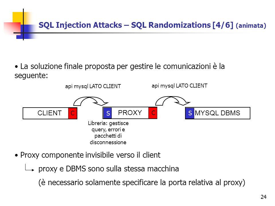 24 SQL Injection Attacks – SQL Randomizations [4/6] (animata) CLIENT PROXY MYSQL DBMS Libreria: gestisce query, errori e pacchetti di disconnessione P