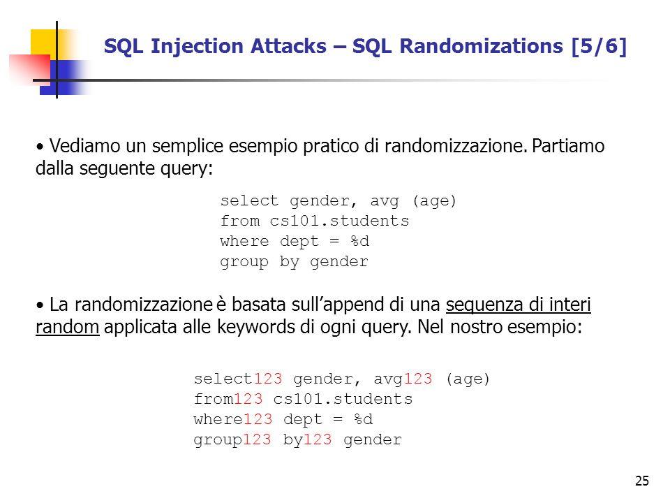 25 La randomizzazione è basata sullappend di una sequenza di interi random applicata alle keywords di ogni query. Nel nostro esempio: Vediamo un sempl