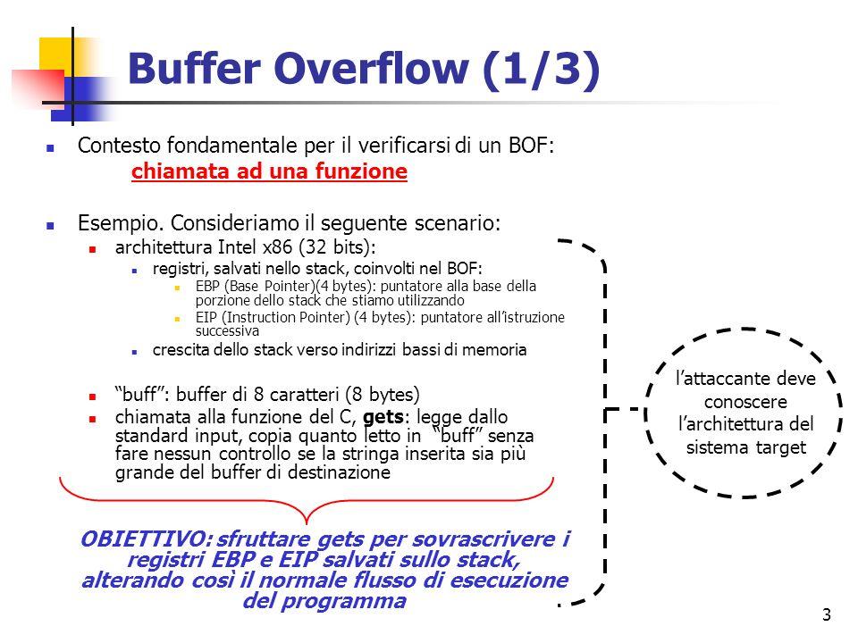 4 1.void leggistringa(void){ 2. char buff[8]; 3. gets(buff); 4.
