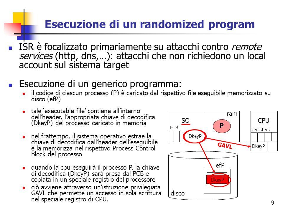 9 Esecuzione di un randomized program ISR è focalizzato primariamente su attacchi contro remote services (http, dns,…): attacchi che non richiedono un