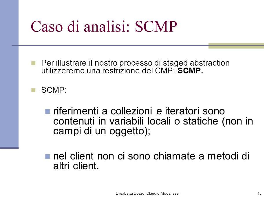 Elisabetta Bozzo, Claudio Modanese13 Caso di analisi: SCMP Per illustrare il nostro processo di staged abstraction utilizzeremo una restrizione del CMP: SCMP.