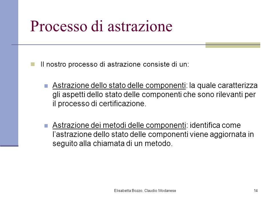 Elisabetta Bozzo, Claudio Modanese14 Processo di astrazione Il nostro processo di astrazione consiste di un: Astrazione dello stato delle componenti: