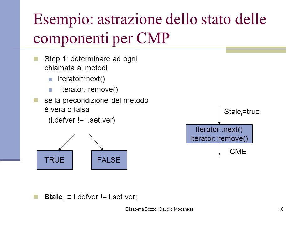 Elisabetta Bozzo, Claudio Modanese16 Esempio: astrazione dello stato delle componenti per CMP Step 1: determinare ad ogni chiamata ai metodi Iterator::next() Iterator::remove() se la precondizione del metodo è vera o falsa (i.defver != i.set.ver) Stale i i.defver != i.set.ver; Iterator::next() Iterator::remove() Stale i =true CME TRUEFALSE