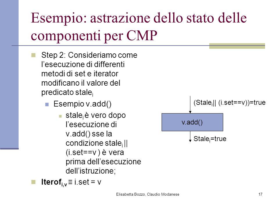 Elisabetta Bozzo, Claudio Modanese17 Esempio: astrazione dello stato delle componenti per CMP Step 2: Consideriamo come lesecuzione di differenti metodi di set e iterator modificano il valore del predicato stale i Esempio v.add() stale i è vero dopo lesecuzione di v.add() sse la condizione stale i || (i.set==v ) è vera prima dellesecuzione dellistruzione; Iterof i,v i.set = v v.add() (Stale i || (i.set==v))=true Stale i =true