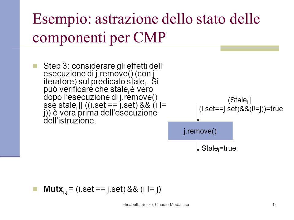 Elisabetta Bozzo, Claudio Modanese18 Esempio: astrazione dello stato delle componenti per CMP Step 3: considerare gli effetti dell esecuzione di j.rem