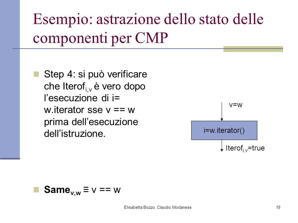 Elisabetta Bozzo, Claudio Modanese19 Esempio: astrazione dello stato delle componenti per CMP Step 4: si può verificare che Iterof i,v è vero dopo les